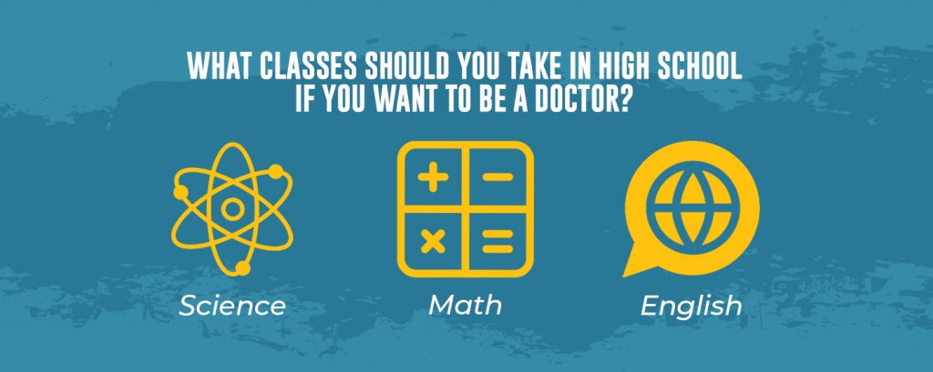 What classes should you take in high school if you want to be a doctor?
