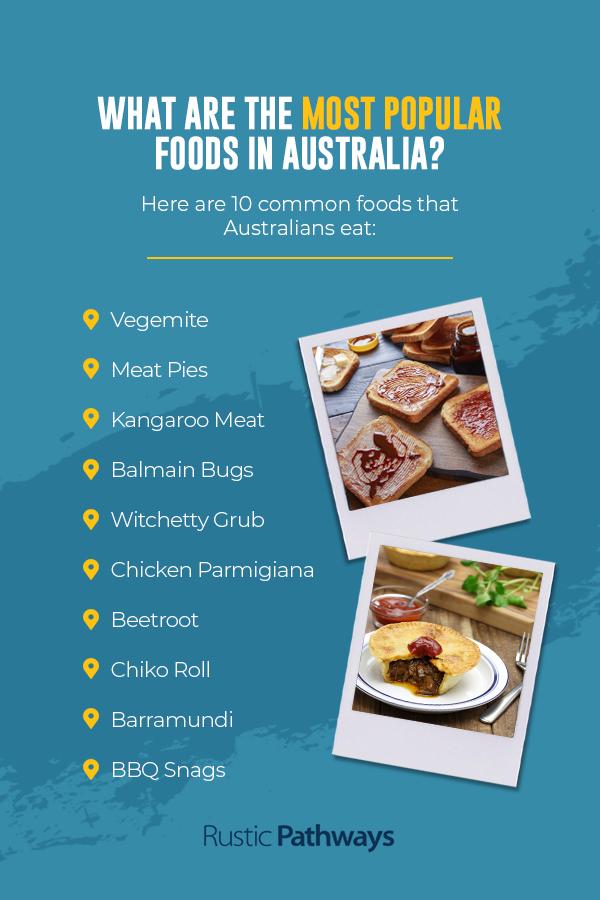 Most popular foods in Australia