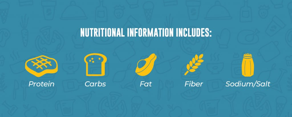 Nutritional information on food labels in Australia